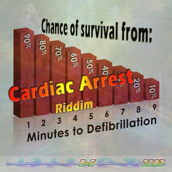 Cardiac Arrest Riddim